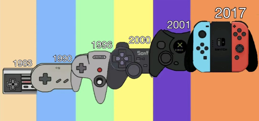 Gaming has changed so much over the decades that controllers are now also screens!